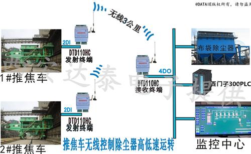 推焦车控制除尘器方案-3.jpg