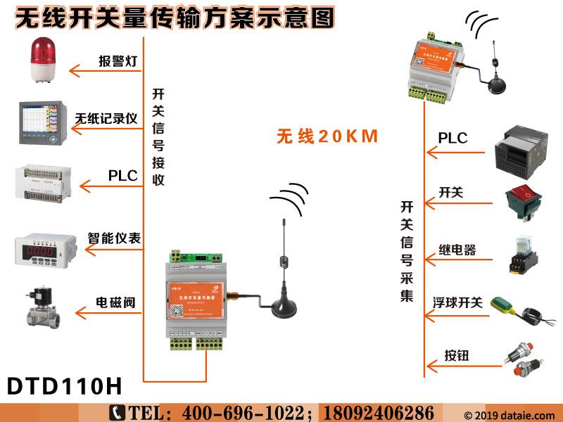 DTD110H方案图.jpg